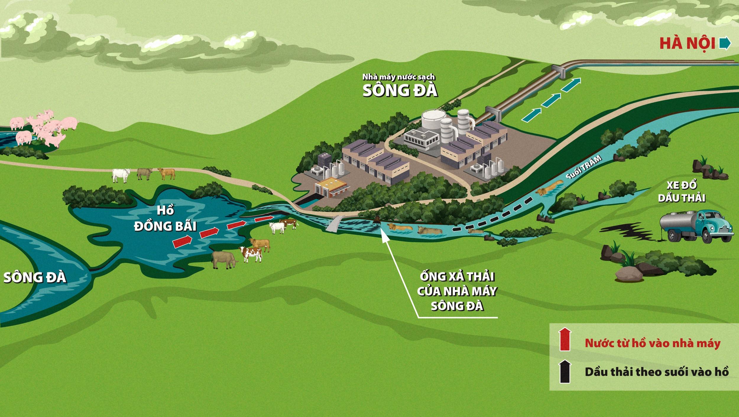 Nước sạch sông Đà, nước ăn hàng ngày - những 'lỗ hổng chết người'